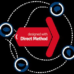 Direct method logo